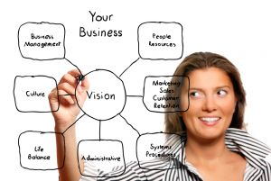 The Main Difference Between Small Company Planning along with a Strategic Business Plan