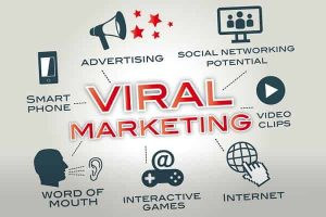 The Very Best Methods for Viral Marketing for the Business